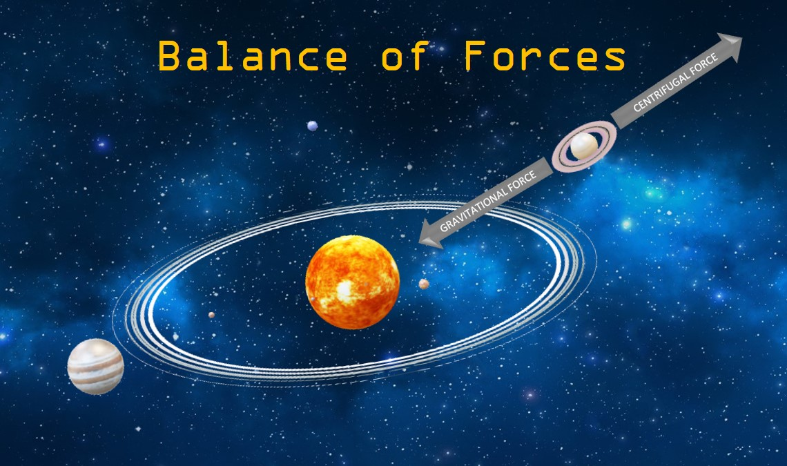 Balance of Forces in Nature - Planets orbiting the Sun